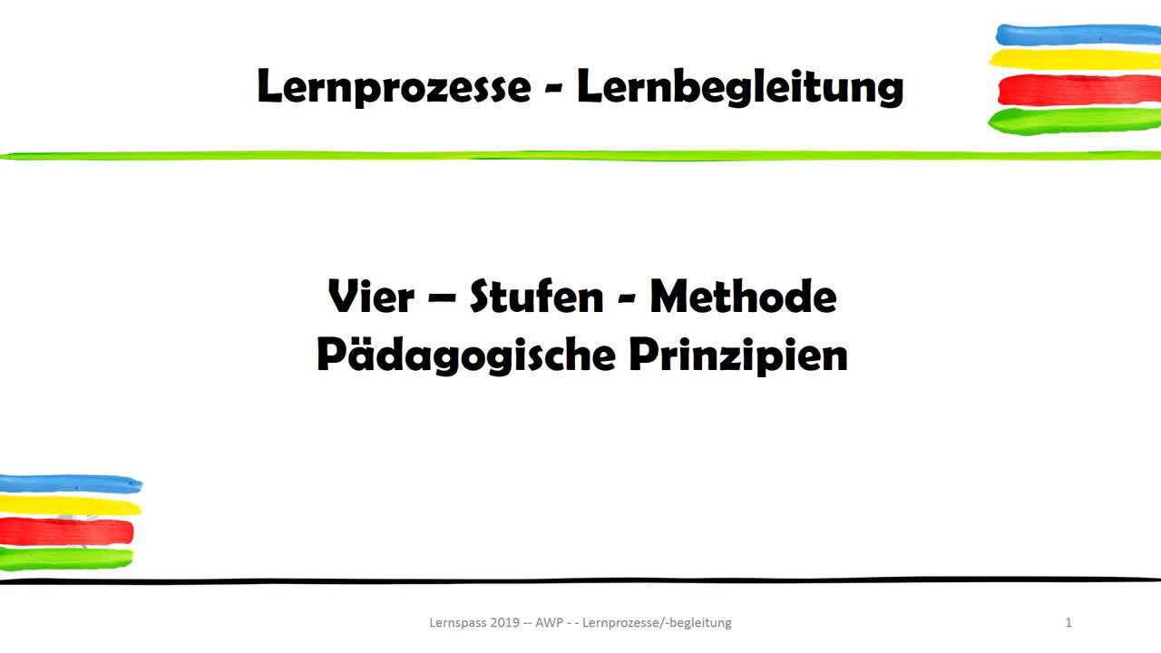 7 Stufen Methode