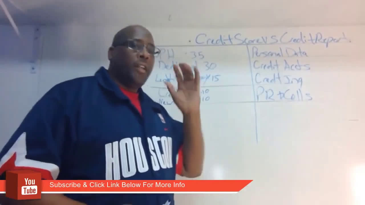 How To Check 3 Credit Bureau Scores And Credit Reports 2021? Credit Score Vs Credit Reports?
