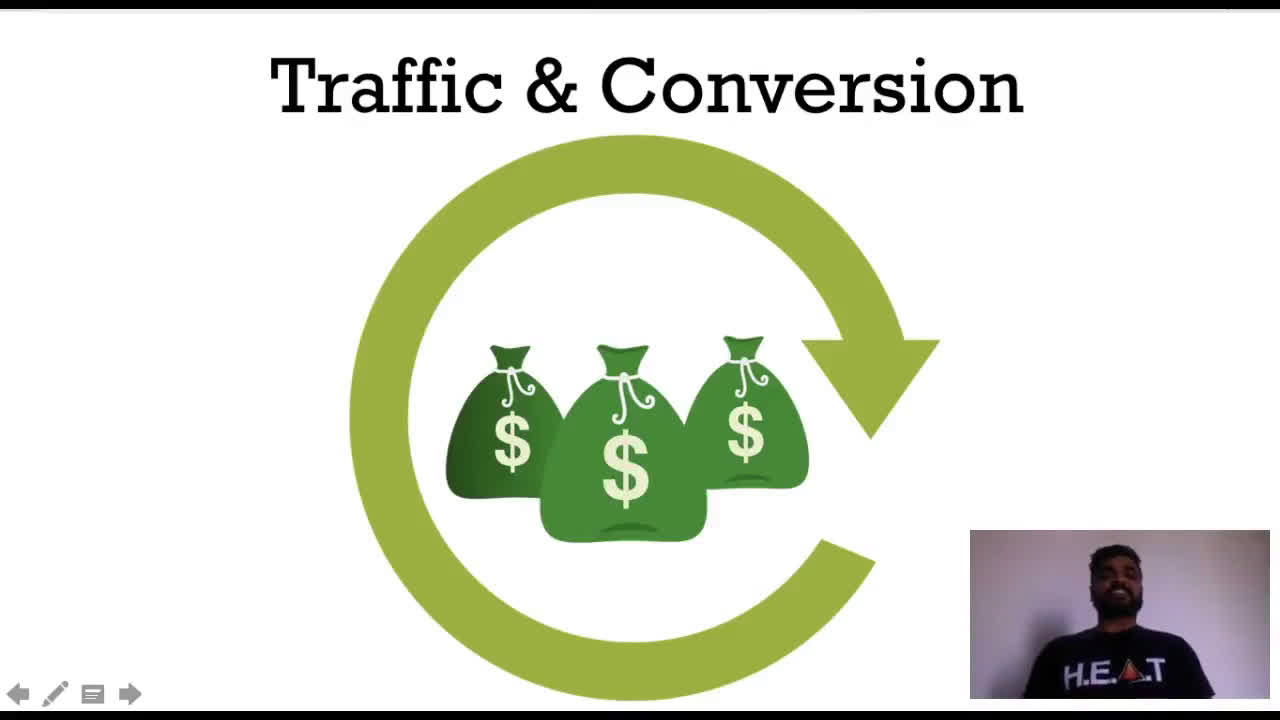 Traffic and Conversion For Your Online Business | High End Affiliate Training