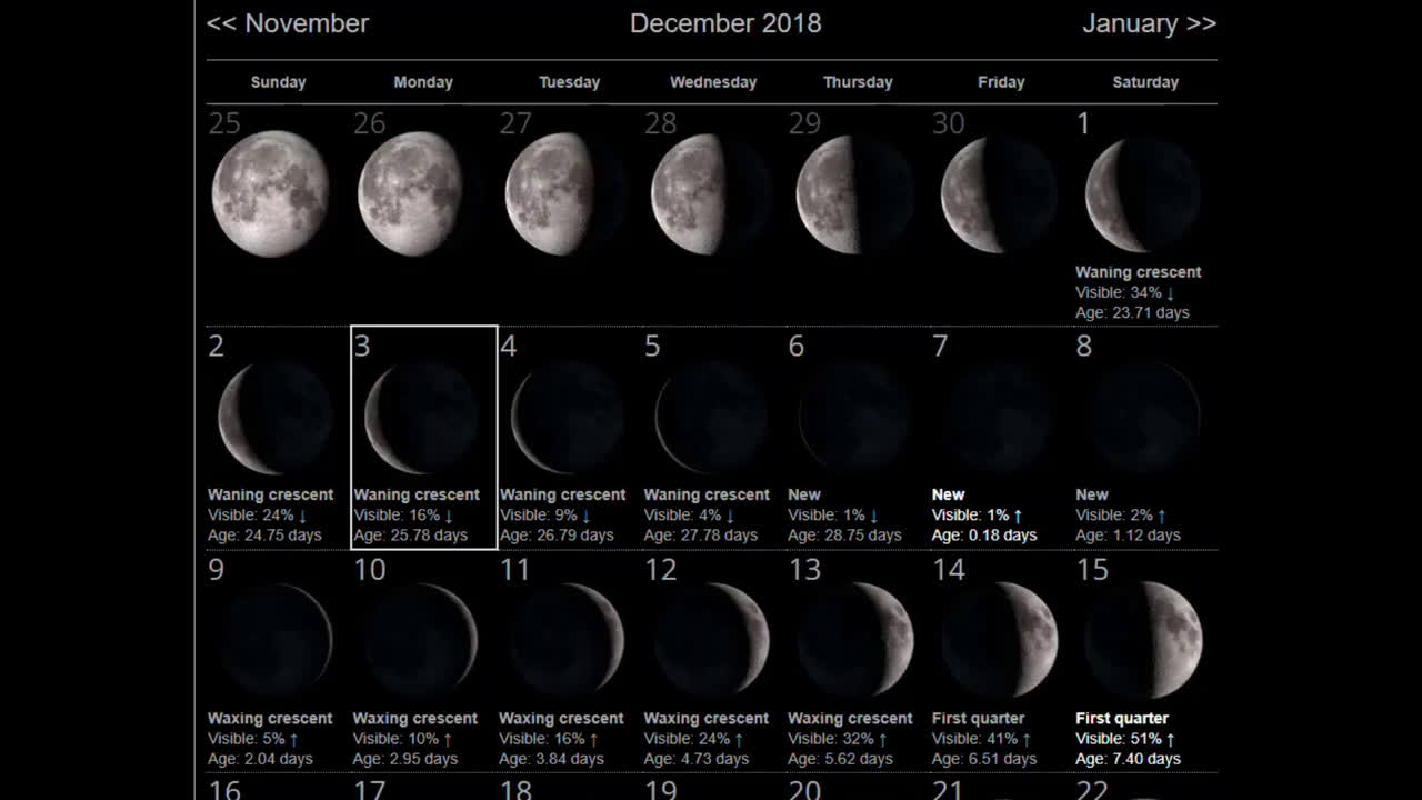 Time To Do Spells Rituals Magic With Moon Phases December 2018 Full Waxing Waning New Moons