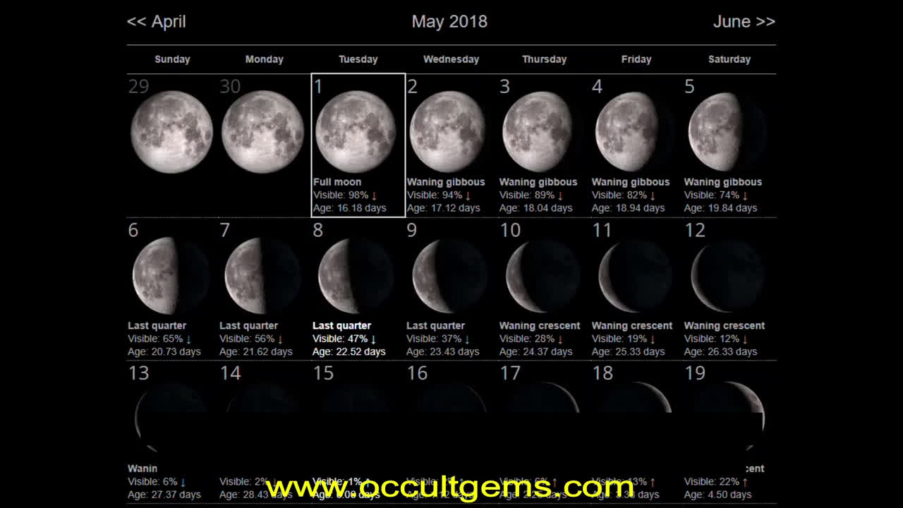 Time To Do Spells Rituals Magic With Moon Phases May 2018 Full Waxing Waning New Moons